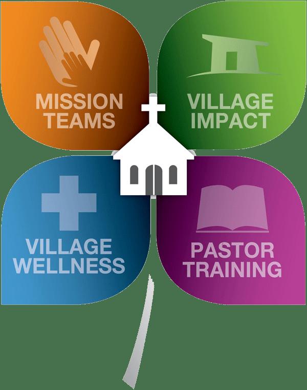 Guatemala Mission Trip | Paradise Bound Ministries